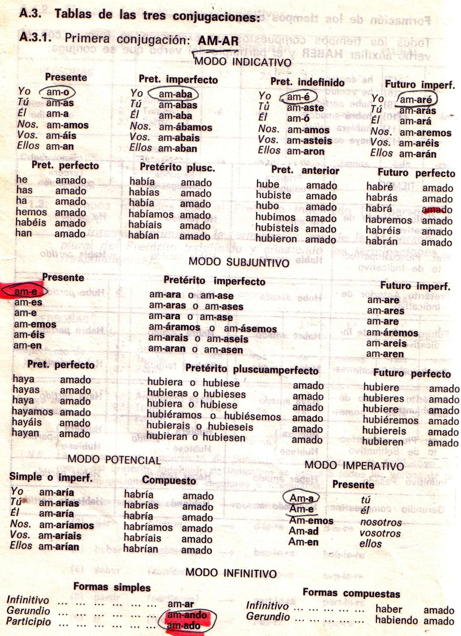 2 alcuni verbi regolari al passato prossimo italianoinglese for Traduzione da spagnolo a italiano