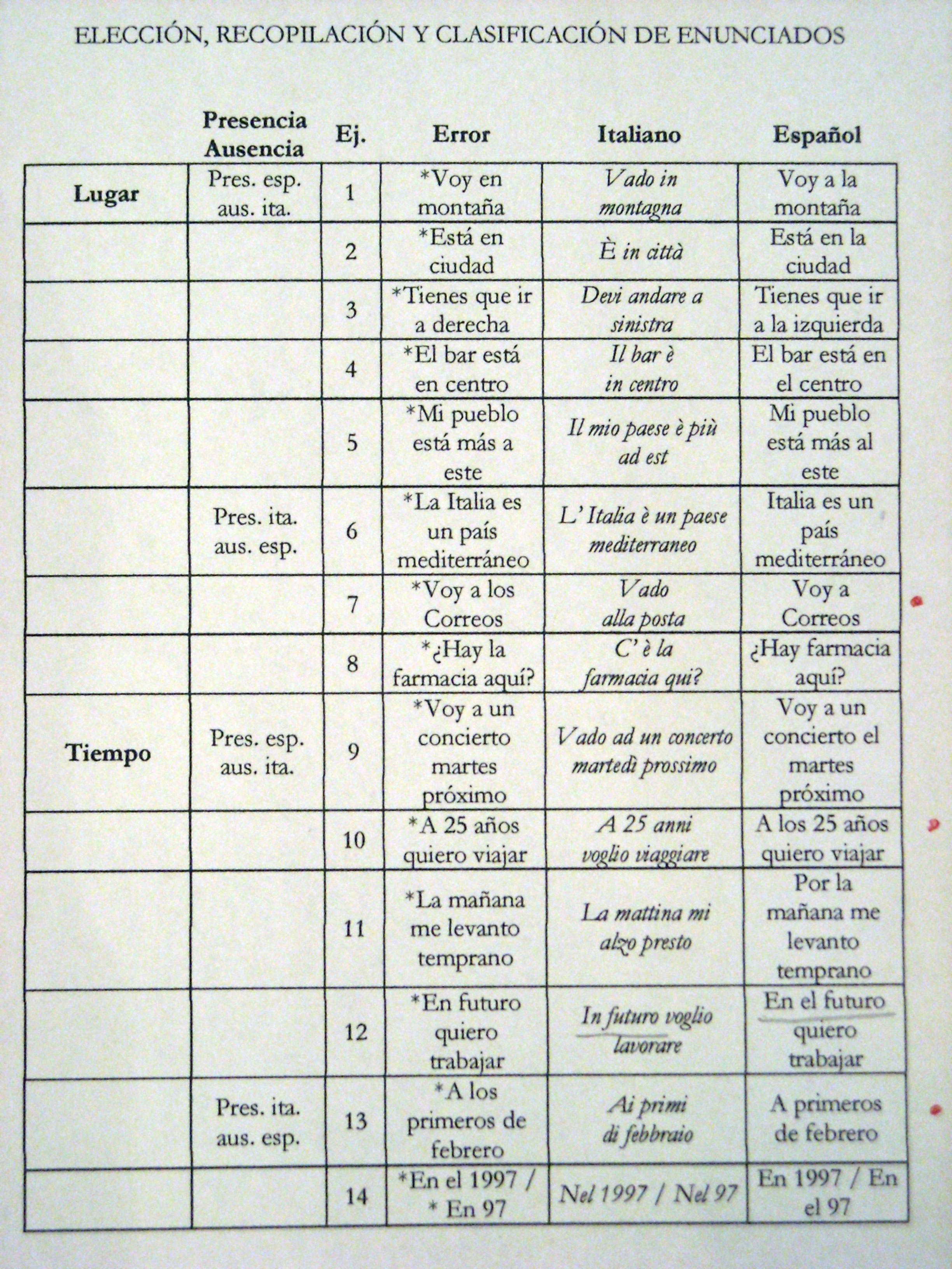 Grammatica Spagnola Di Base Pdf Download Theirimosym S Ownd